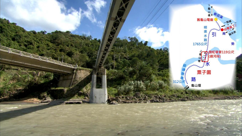 舊龜山電廠:舊龜山引水隧道口(上龜山橋下) ,自進口有312公尺之砌磚隧道。
