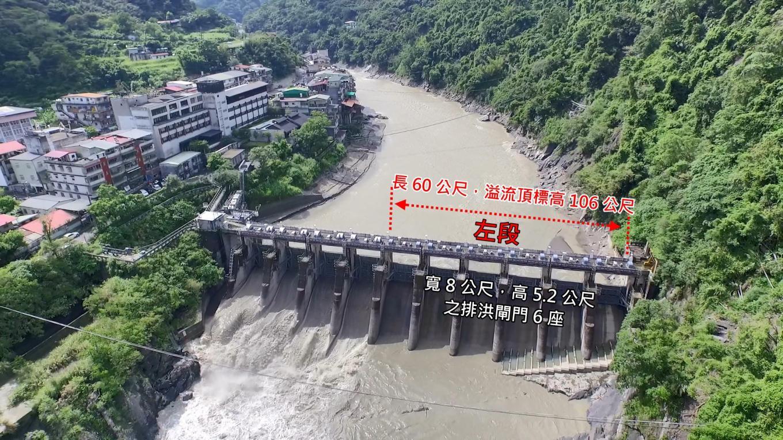 桂山電廠>桂山壩:;壩身溢流左段長 60 公尺,溢流頂標高 106 公尺,溢流頂 上裝設寬 8 公尺,高 5.2 公尺之排洪閘門 6 座,合計排洪量每秒 2,040 立方公尺。