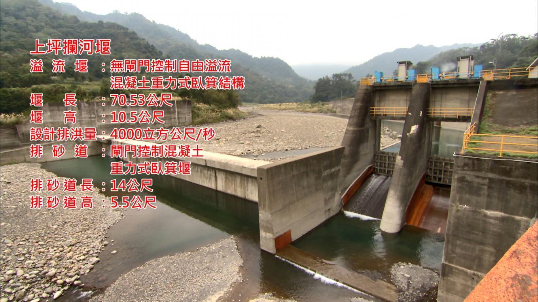 軟橋電廠發電用水來源上坪攔河堰