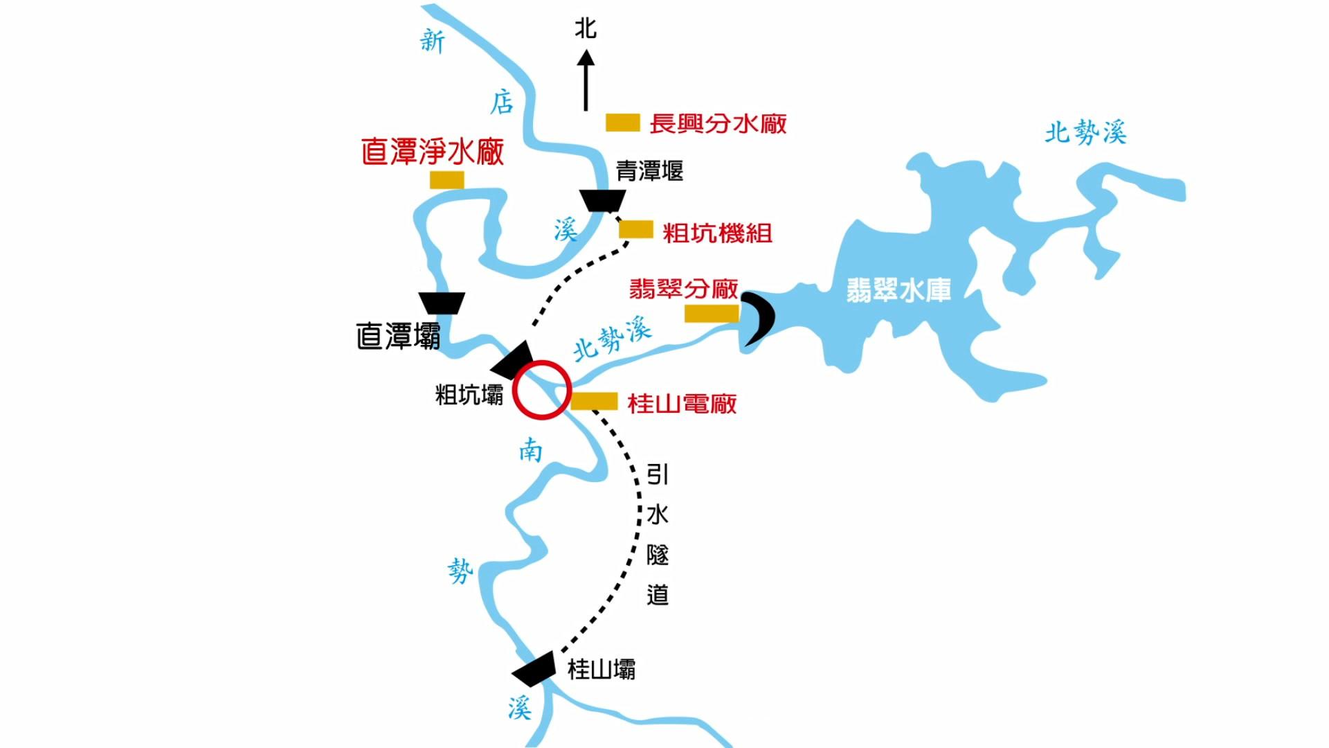 翡翠電廠及翡翠水庫與新店溪各電廠、水壩的相對位置