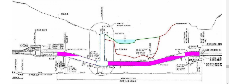 谷關尾水隧道新建工程圖
