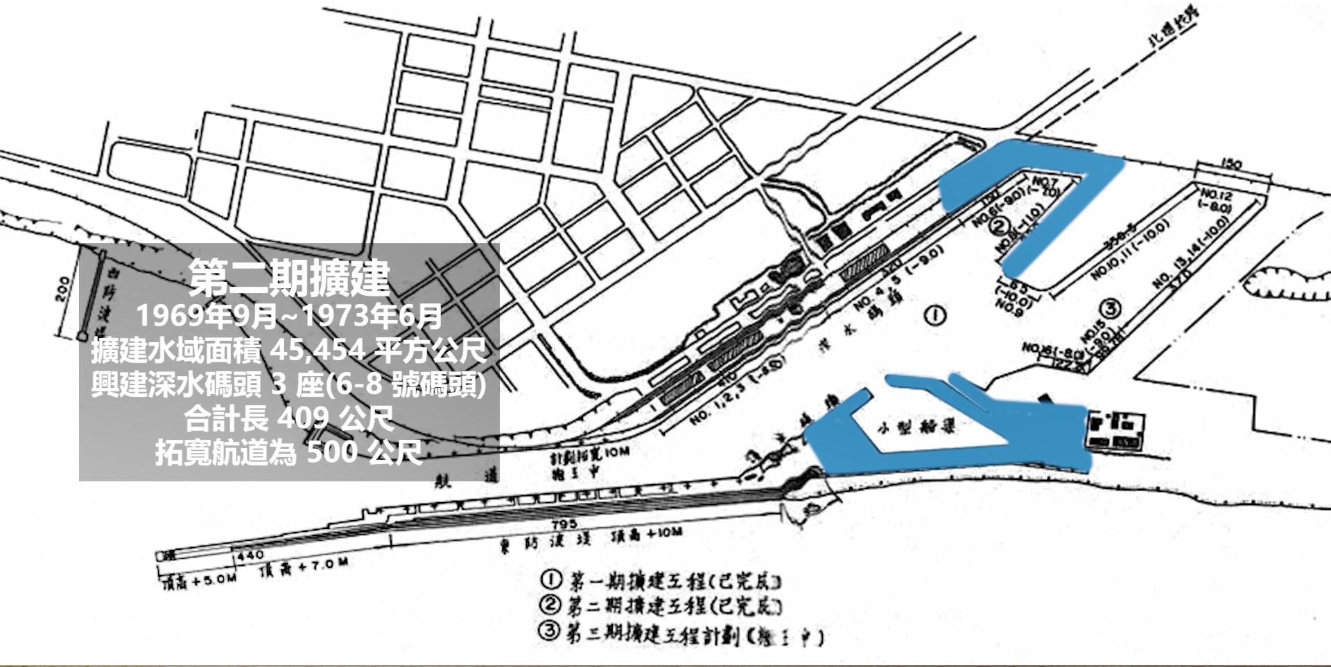 花蓮港>第二期擴建工程:擴建水域面積,興建深水碼頭三座(6-8號碼頭),拓寬航道500 公尺,年吞吐量達一百十萬噸。