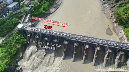 桂山電廠>桂山壩:壩身溢流右段 40 公尺,溢流頂標高 104 公尺,溢流頂上裝設寬 8 公尺,高  7.2 公尺之排洪閘門 4 座,合計排洪量每秒 1,84 0 立方公尺。