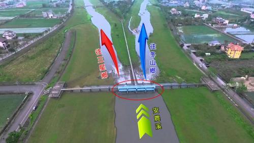 天埤電廠尾水電火溪(安農溪)分洪堰