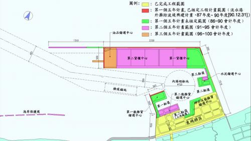台北港第二期工程共有三個五年計畫:第一個五年計畫 1997年~2001年,第二期工程  第二個五年計畫 2002年~2006年,第三個五年計畫 2007年~2011年。