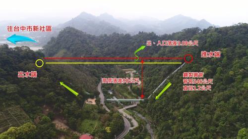 長346公尺,高低落差90公尺,直徑1.2公尺,以虹吸原理設計的倒虹吸管鋼製圓管沿著山坡攀附,工程極為艱難。