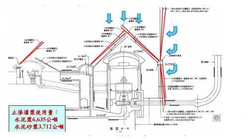 修建谷關電廠強固地下廠房