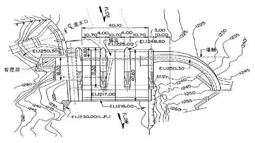 青山壩為混凝土重力壩,壩高45公尺。壩頂設寬10.7公尺高20公尺之弧形閘門三座,壩之上游形成小型水庫,其有效蓄水量約59萬立方公尺,用以調節發電用水。