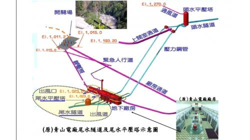 青山電廠1964 年始建, 1973 年啓用,總裝置容量360MW。1999年921地震及2004年敏督利風災,造成電廠全面停頓。