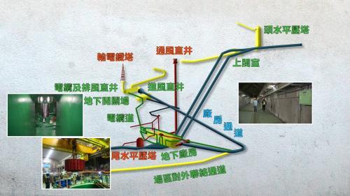 大甲溪流域原青山電廠廠房構造示意圖,總裝置容量360MW。