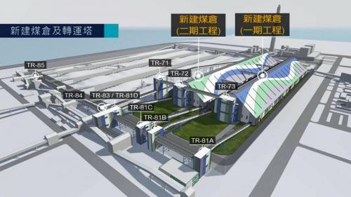 為響應政府的新能源政策進行改造,預計於露天儲煤場北側區域興建兩座室內煤倉,將煤炭的儲存室內化,用以提升空氣品質。