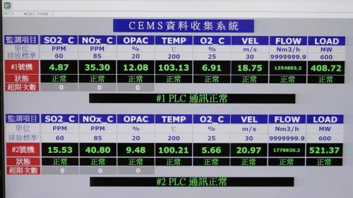 面板顯示,台中電廠的環保設施經過脫硝、集塵及除硫等三道手續後,系統數據都是正常。