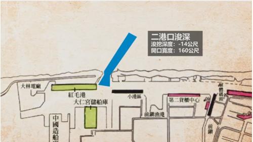 高雄港>航道浚挖:將旗津與本島相連的地方截斷挖出低潮下14公尺,有效寬度內口處為160公尺的航道
