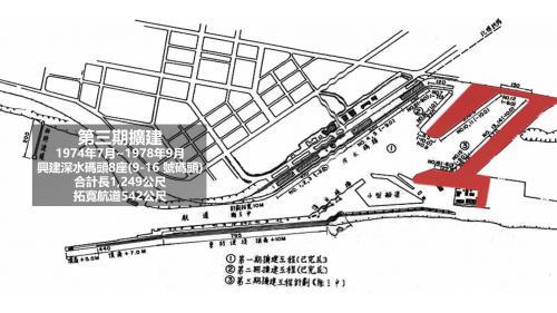 花蓮港>第三期擴建工程:興建了深水碼頭八座,長1,249公尺,再次拓寬航道為543公尺,可供一萬五千噸級船舶進出,年吞吐量達二百九十萬公噸。
